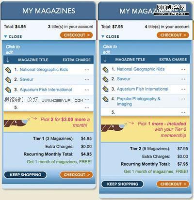 B2C網站設計體驗:購物車中的胡蘿蔔