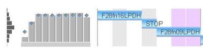 17款CSS製作數據展示效果欣賞