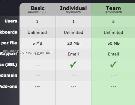 探討網頁製作中的數據表格設計