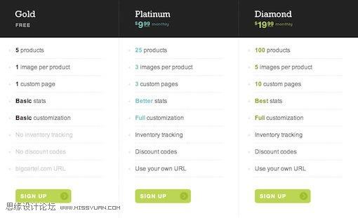 网页表格的设计技巧总结