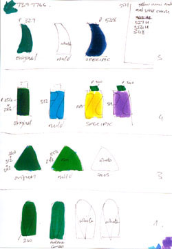 护发用品包装设计流程展示