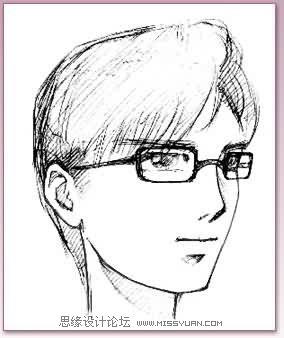 卡通人物眼睛的绘画方法和技巧