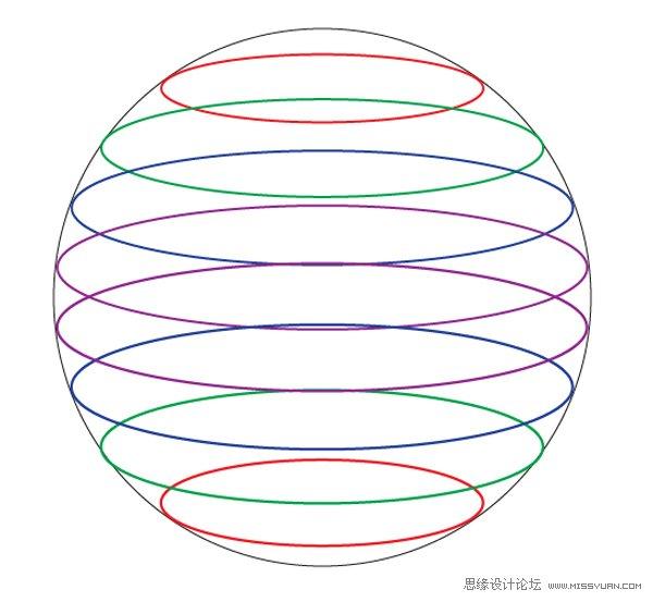 Illustrator設計LOGO設計的彩色切片球體
