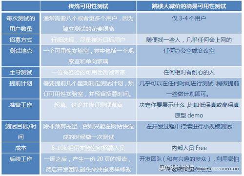 必威app手机下载版 4