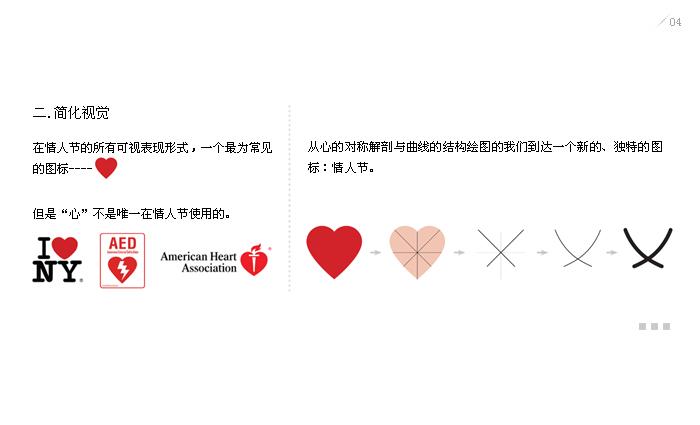 情人節的品牌設計圖解