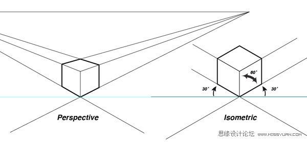 Illustrator教學:拼圖和等角工具解析