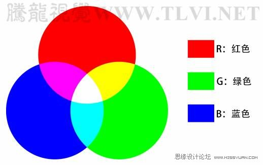 Photoshop初学者教程:解析色彩平衡原理,PS教程,思缘教程网