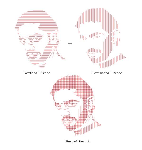 Illustrator教學:怎麼樣把照片做成抽象的線稿