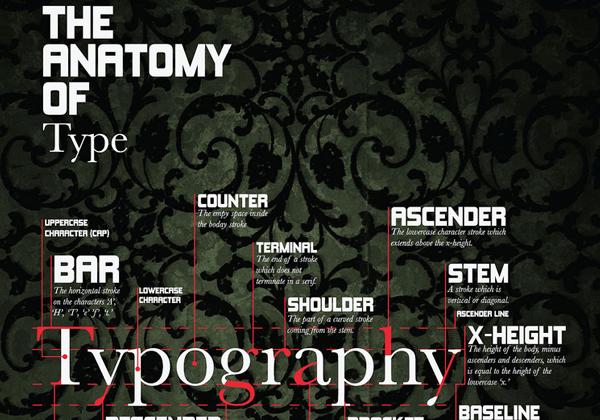 国外创意文字排版设计欣赏