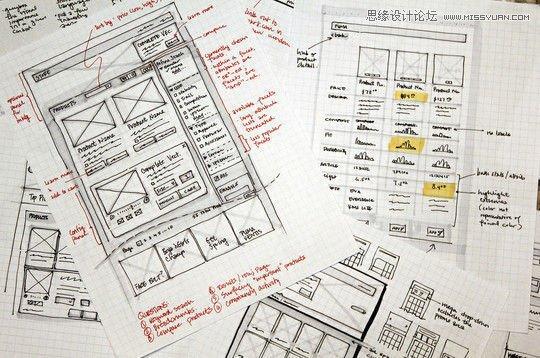 精选国外网页设计草图和线框图作品欣赏图片