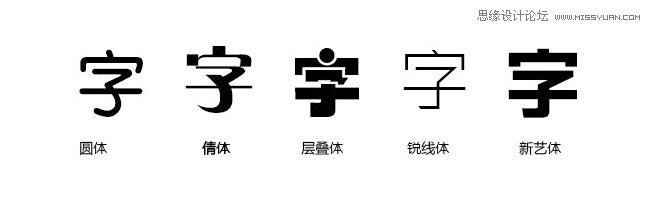 读一本书,看一份报,文字从产生之初就发挥着它不可撼动的地位,充斥着我们每个人每天的生活;然而在繁杂的文字设计中,跳开这些设计,更该去看看最初的文字是什么样子的,珍惜它们每一次的蜕变…  中文字体之宋体 中国文字创造之初,与埃及相同,都是由图画、象形文字演化而来的。但其进化情况却又不同。中国文字的演化,始终维持着原始的绘画或符号内容,只是在形成更多文字时,在原有文字的基础上,加以各种组合,以求形成更多的文字,这在世界文化史上是独一无二的。中国文字的发展,由秦始皇统一中国后,汉字进行了一系列简化