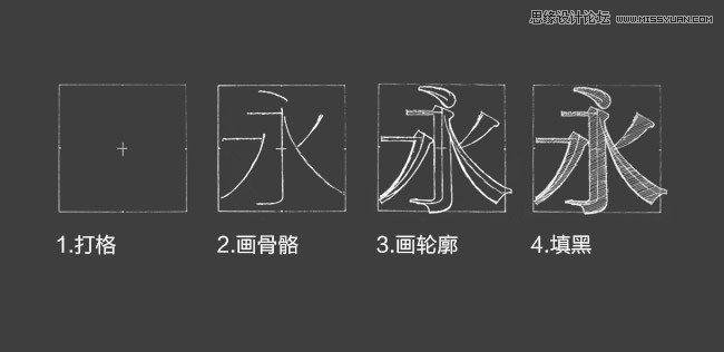 设计字体的步骤前面讲的都是积累的过程,接下来以我曾经设计过的一款字体为例讲一下实际工作中设计一款字体的步骤。在这里我用到的软件是illustrator。可以先在纸上随意勾画一些初步的想法,不求精细,只要画出大体的意思和结构来就可以,想到什么就画什么。手绘的好处是突发的灵感可以随时在纸上呈现出来,非常适合头脑风暴的思维方法。