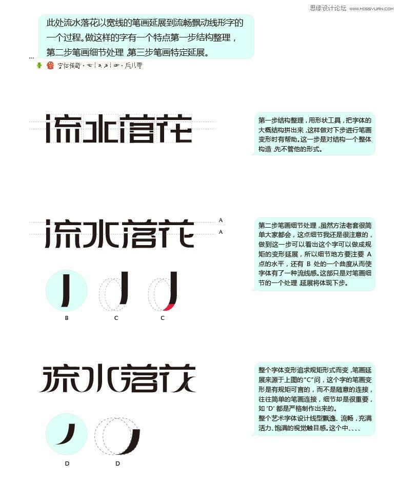 字体传奇12月字体设计总结过程
