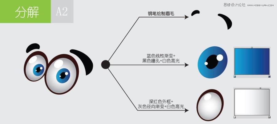 詳解休閑小站LOGO設計全過程