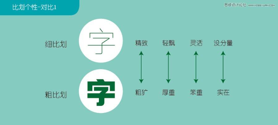 詳細解析中文字體LOGO設計的潛規則