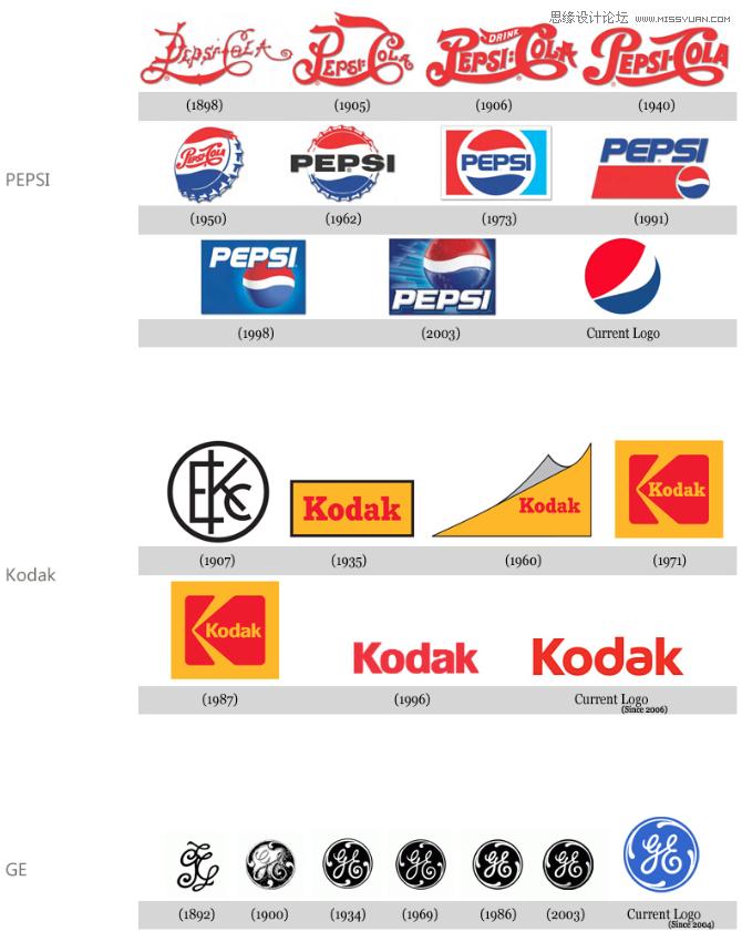 详细解析uc浏览器新logo设计经验分享