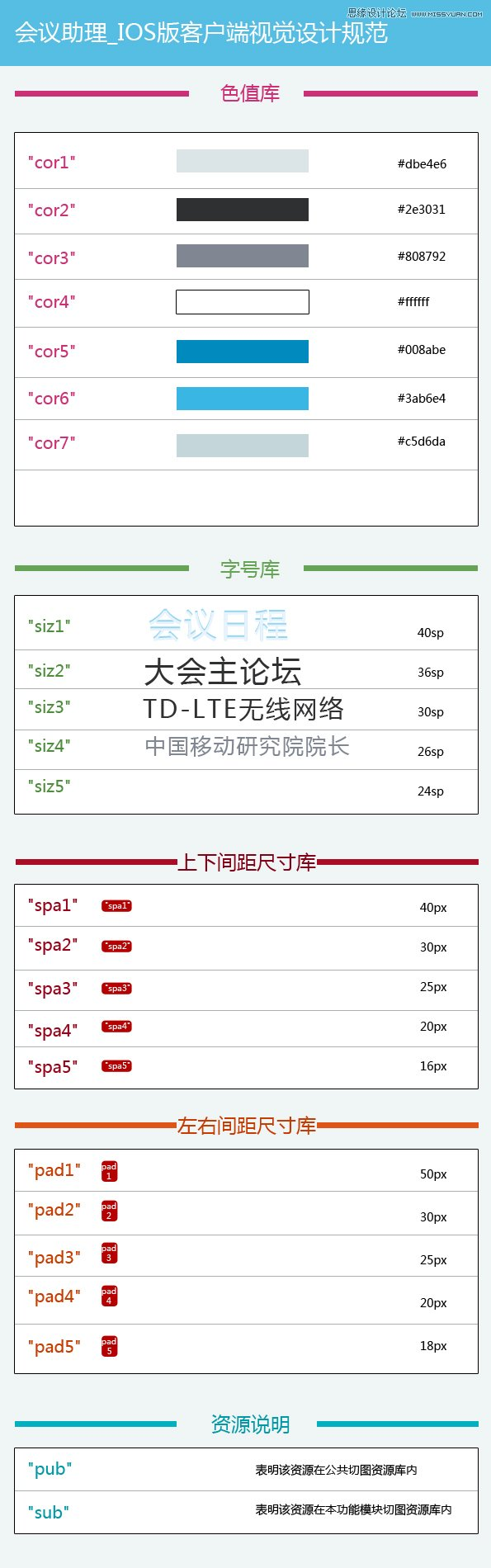 手机客户端ui设计规范模版