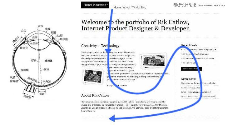 騰訊電商專題頁設計揭秘之動線設計