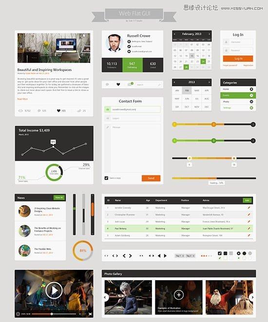 流行的设计趋势是设计师们都必须关注的,否则你永远只是做一些土作品出来,不是我数落你,除非你有更多牛X的创新设计出来,好吧,差点走题了,今天主要整理一些流行、优质、创意的UI设计素材,这些网页素材都是比较新颖,新手或是高手都可以下载来学习、借鉴。 打包下载: