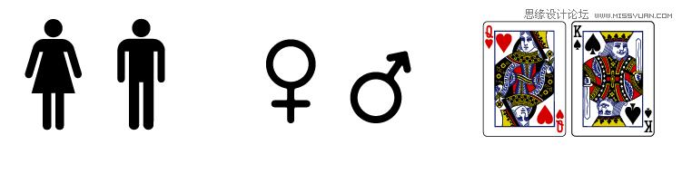 文字、图片以及图示可以说是用户界面中最重要的三种基本元素,使用图案代表文字有很多的优点:例如跨越语言限制、降低制造成本、降低学习成本等等。 最常见的一个例子就是男女生厕所的区别标志,从最常见的人形符号、性别符号以外,我们也常在许多场合看到各种创意的性别区别符号,像是电影「赌侠」中在赌神号中的厕所门口即是用PUKE牌的 King 以及 Queen 来做为男女厕的区别符号。  用户界面系统中也有许多常见的符号标示:打勾代表确认、叉叉代表取消或删除、放大镜可能是代表搜寻、放大或者是缩小、垃圾桶当然很直觉的就是删