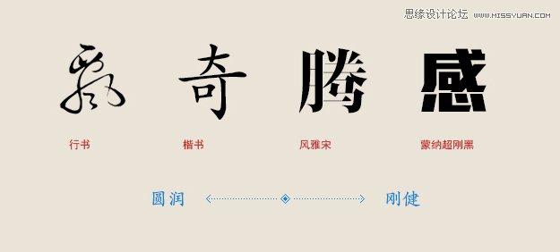 浅谈中文字体设计的一些心得技巧