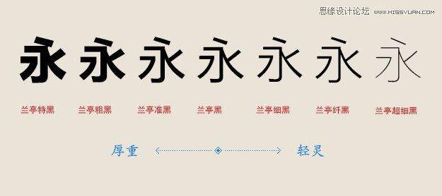 粗笔画字体在排版上会形成高密度的文本块,这是因为笔画加粗,字体的负空间就会减小,视觉面积加重,产生一种压迫感,进而形成视觉重心,产生强调的作用。所以粗体字经常用于标题和标语上,占据显眼的位置,产生强调的作用。