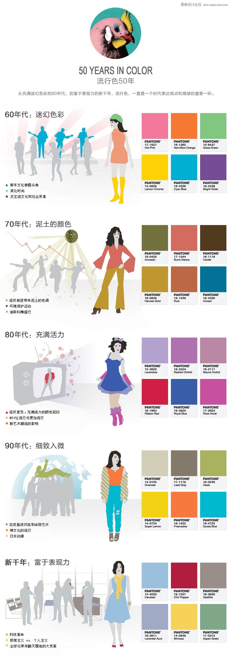 設計師們來了解一下2014年春季流行色