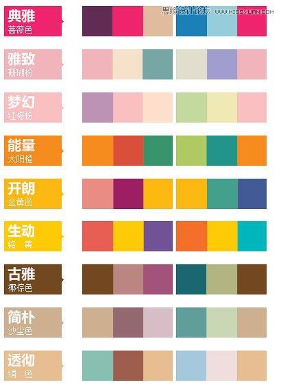 如何使用最受欢迎的配色小工具kuler