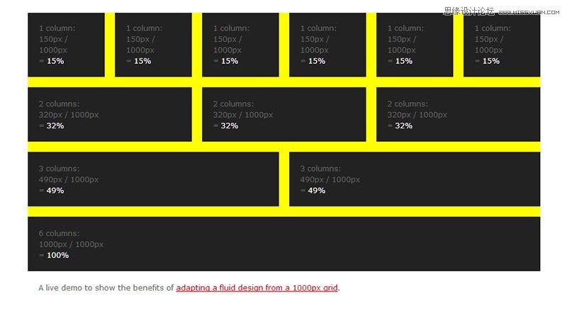 为响应式网页设计的ps栅格系统