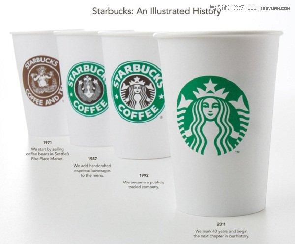 6大經典品牌商標設計的設計原則
