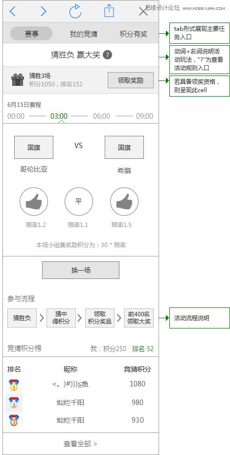 2014年世界盃競猜活動設計總結分享