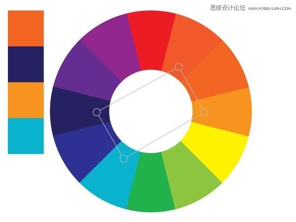 如何通過配色寶典從零學習配色技巧