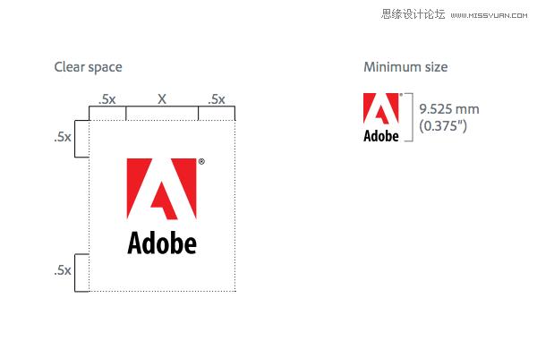 詳細解析從三個角度設計品牌風格