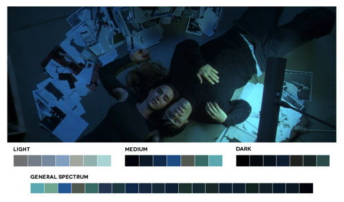 詳細解析通過電影劇照上獲取配色技巧