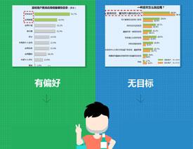 详细解析QQ应用中心改版优化全过程