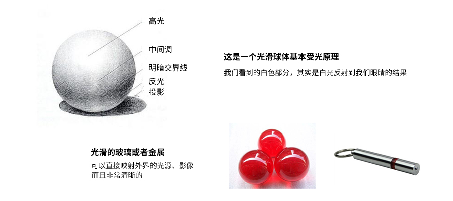 詳細解析淘寶綠豆泥面膜修圖過程