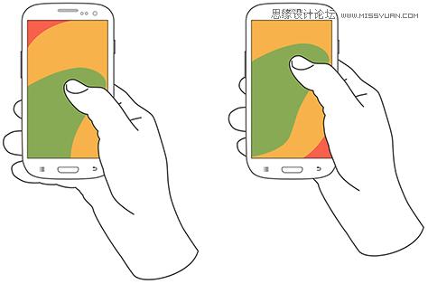淺談用戶到底是怎麼使用手機的