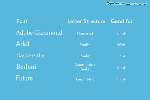 9個設計小技巧讓您的設計作品更有設計感