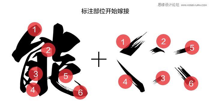 浅谈中文字体设计技巧之移花接木