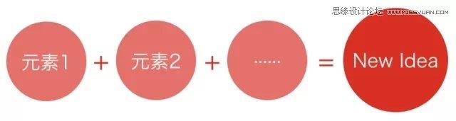 4個設計技巧幫助你成為創意達人