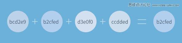 騰訊設計師為你解密QQ空間配色技巧