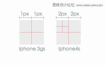 可以即刻上手的iOS設計規範參考總結