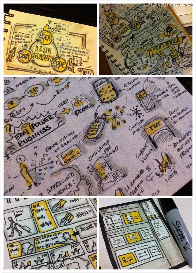 詳細解析視覺設計師的五項技能修鍊方法