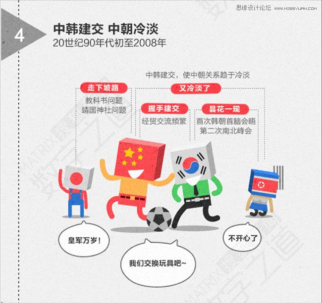 詳細解析信息可視化圖表的設計方法