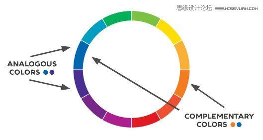 10個優秀設計師分享的色彩運用秘技