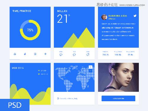 24套流行的UI KIT界面設計素材下載