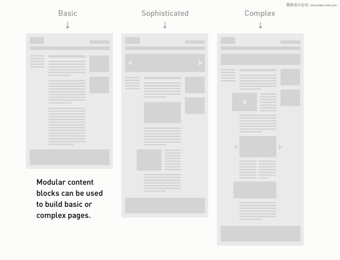 新手設計師的模塊化設計完全入門指南