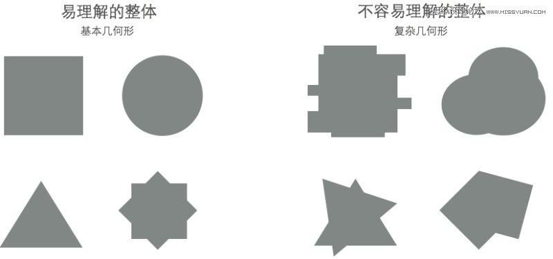 详细解析设计界的格式塔原理小科普