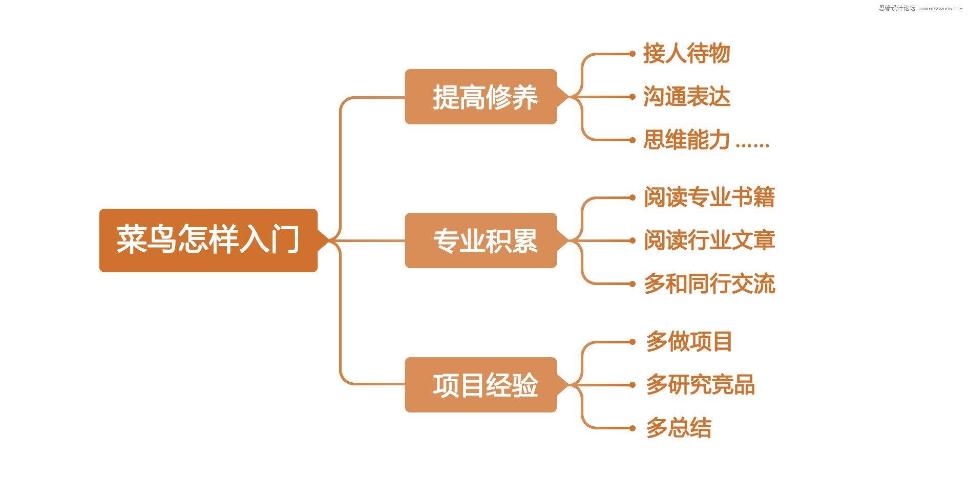 永利网址官网平台 1