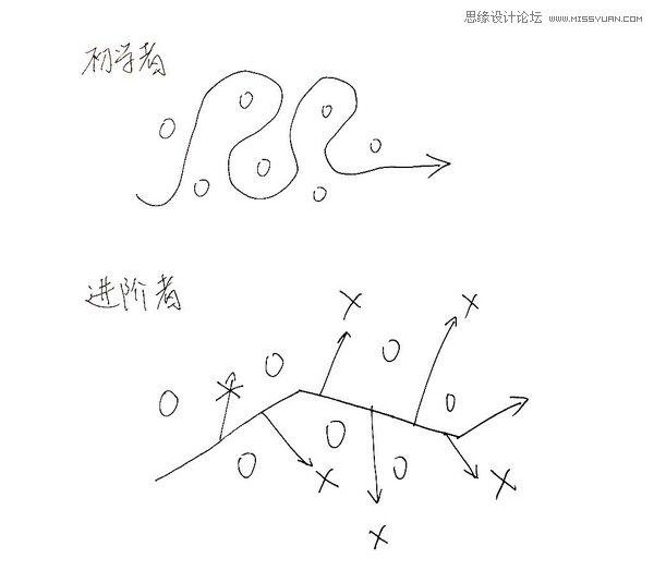 简笔画 设计图 手绘 线稿 600_523